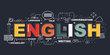 Cours particuliers anglais/edm en immerison...