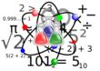 Bijles Wiskunde en Chemie in lokeren